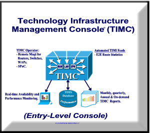Entry-Level TIMC Implementation